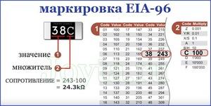 Маркировка smd резисторов: кодовое обозначение номиналов, онлайн-расчет цифровой кодировки
