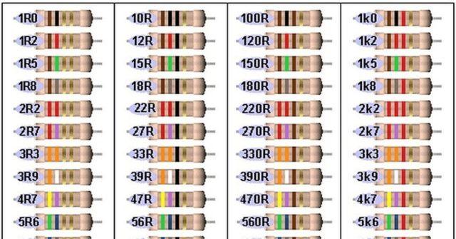 Цветовая маркировка резисторов. Маркировка SMD резисторов цветными полосками