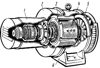 Синхронные машины: возбуждение, устройство, принцип работы