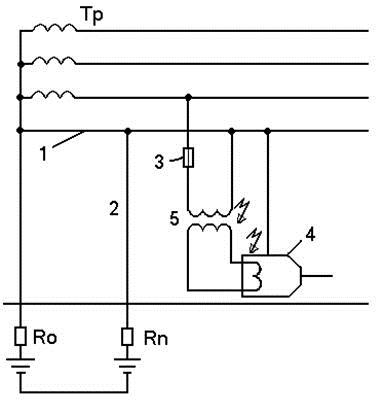 Защитное зануление электроустановок, назначение, принцип действия, схема заземления